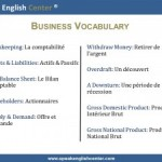 Vocabulaire Commercial