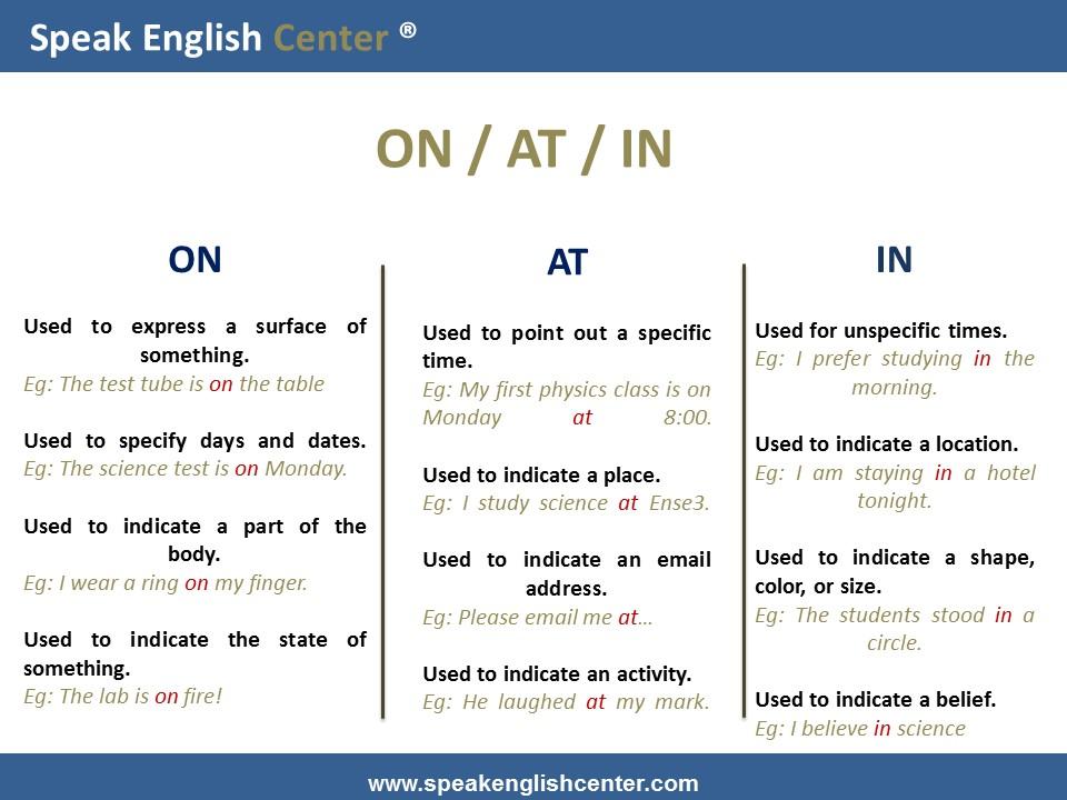 Comment dit on site de rencontre en anglais